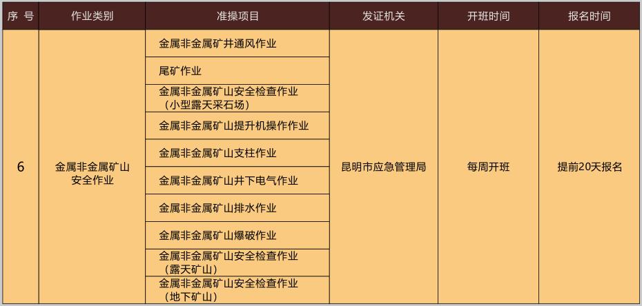 2020年11月27日云南省特种作业操作证考试培训通知