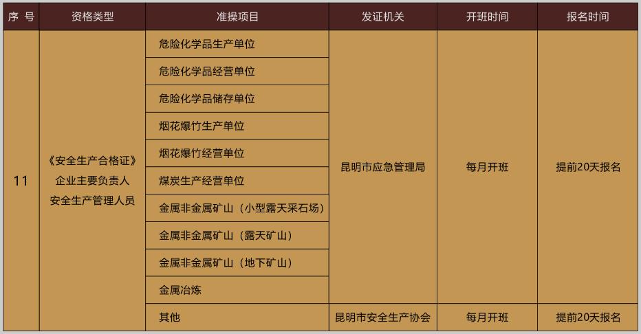 云南安全生产管理人员证考试报名简章