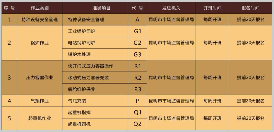 云南省特种设备作业人员操作证考试时间安排