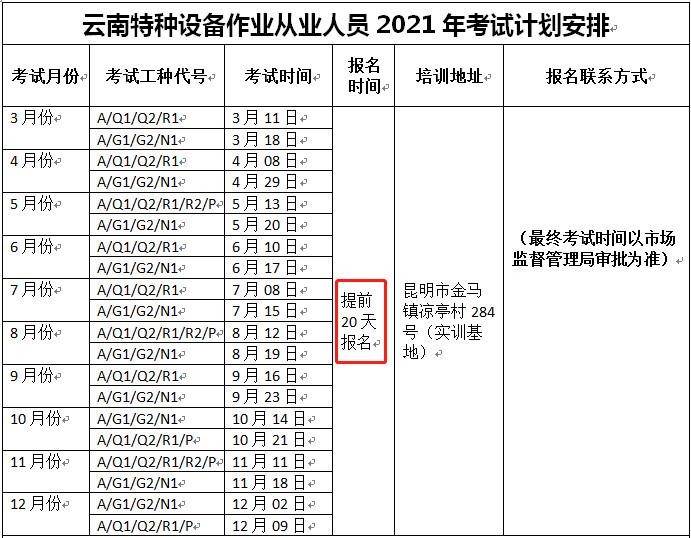 2021年云南省市场监督管理局特种设备作业从业人员考试报名简章